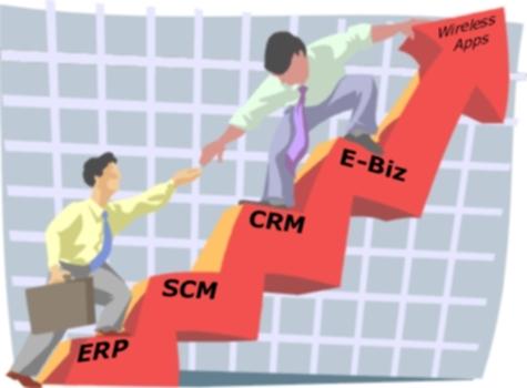ERP چیست تعریف ERP
